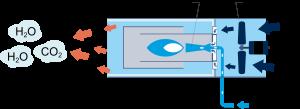 7921_Générateur CO2_fr_epr02