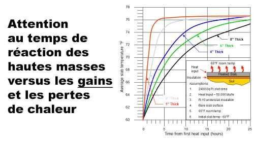 Image: gracieuseté d'Uponor.